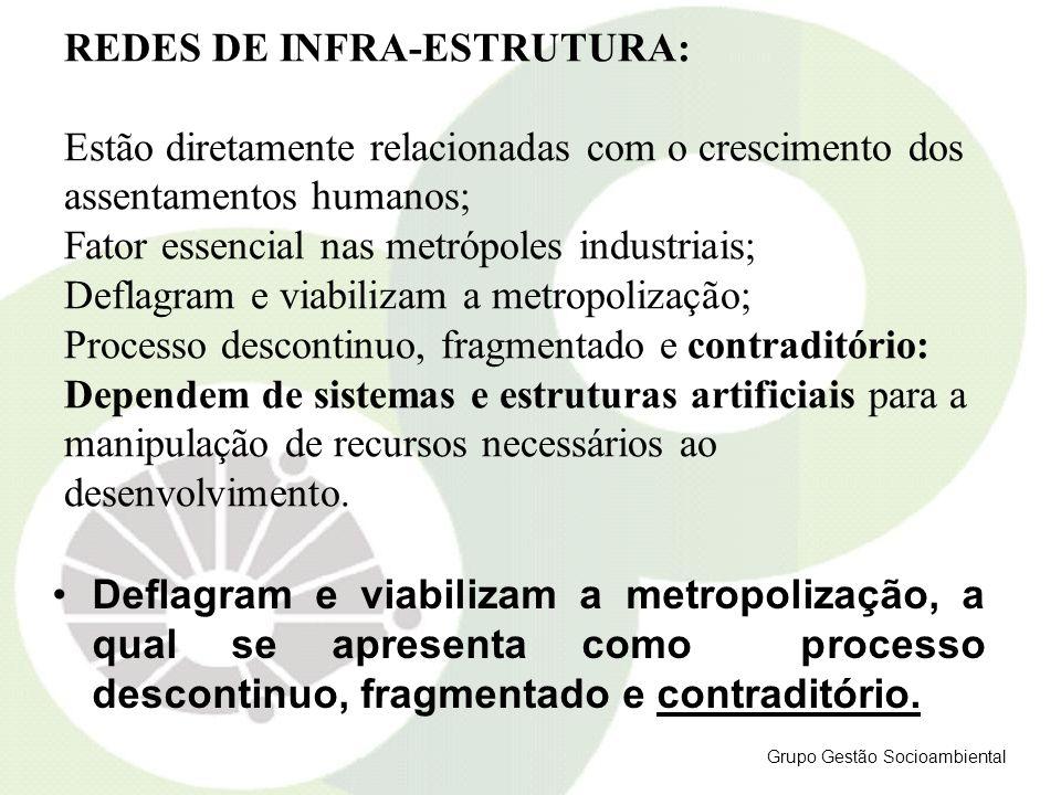 REDES DE INFRA-ESTRUTURA: Estão diretamente relacionadas com o crescimento dos assentamentos humanos; Fator essencial nas metrópoles industriais; Defl