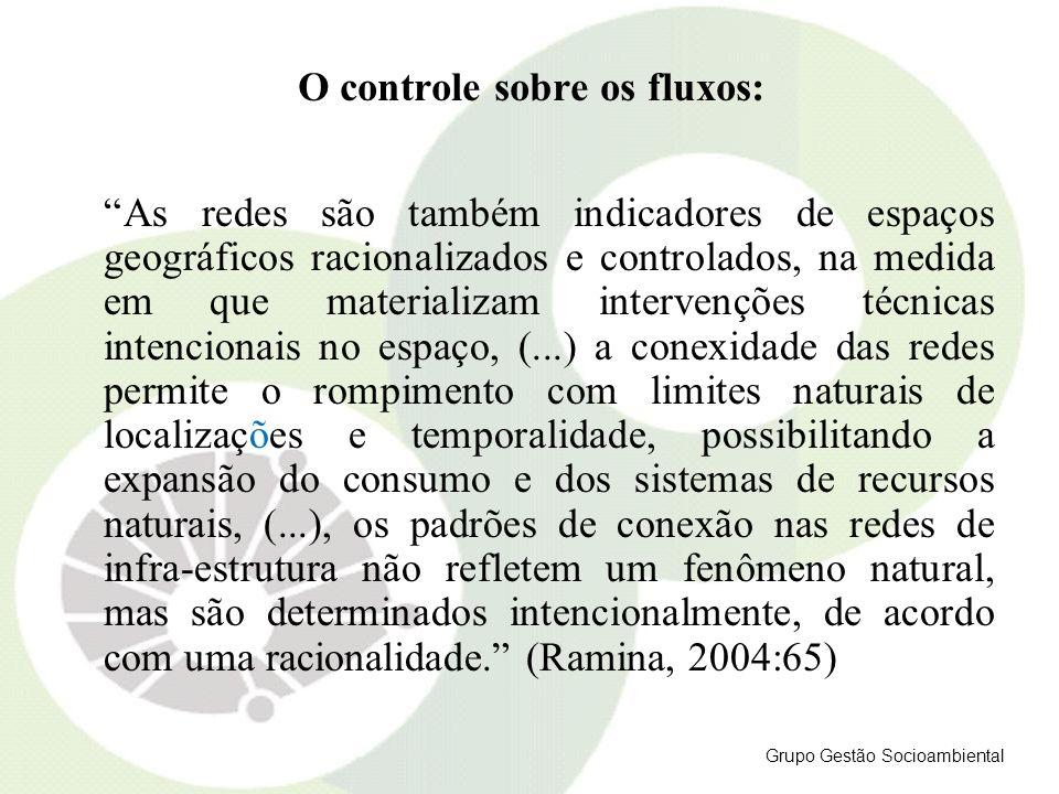 O controle sobre os fluxos: As redes são também indicadores de espaços geográficos racionalizados e controlados, na medida em que materializam interve