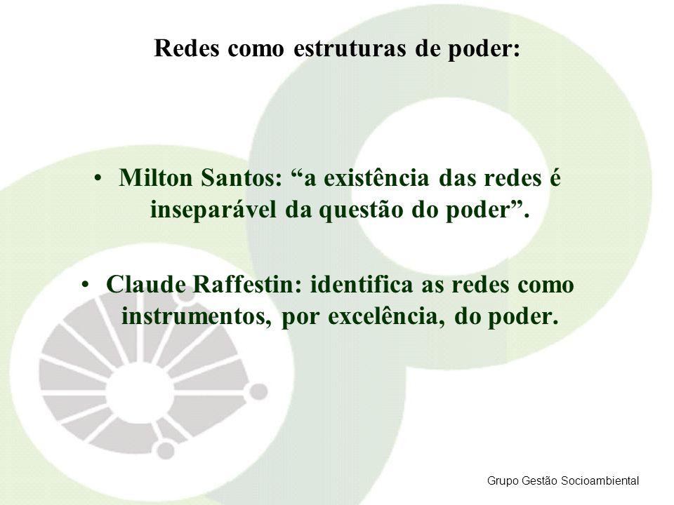 Redes como estruturas de poder: Milton Santos: a existência das redes é inseparável da questão do poder. Claude Raffestin: identifica as redes como in