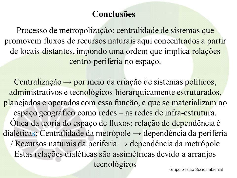 Grupo Gestão Socioambiental Processo de metropolização: centralidade de sistemas que promovem fluxos de recursos naturais aqui concentrados a partir d
