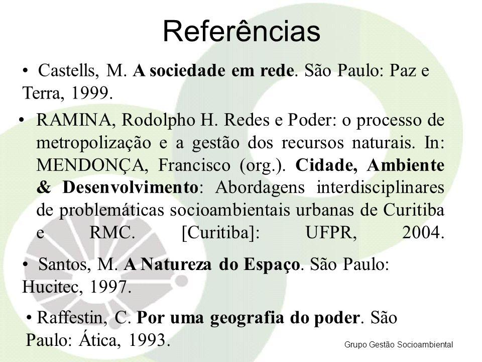 Referências RAMINA, Rodolpho H. Redes e Poder: o processo de metropolização e a gestão dos recursos naturais. In: MENDONÇA, Francisco (org.). Cidade,
