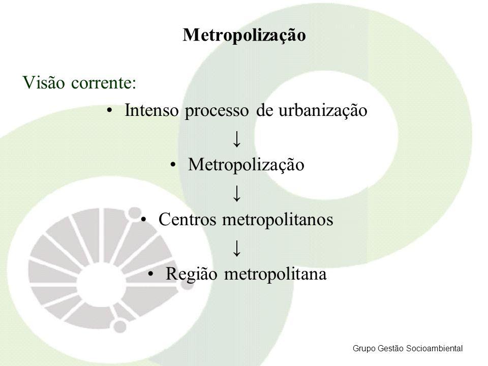 Metropolização Visão corrente: Intenso processo de urbanização Metropolização Centros metropolitanos Região metropolitana Grupo Gestão Socioambiental