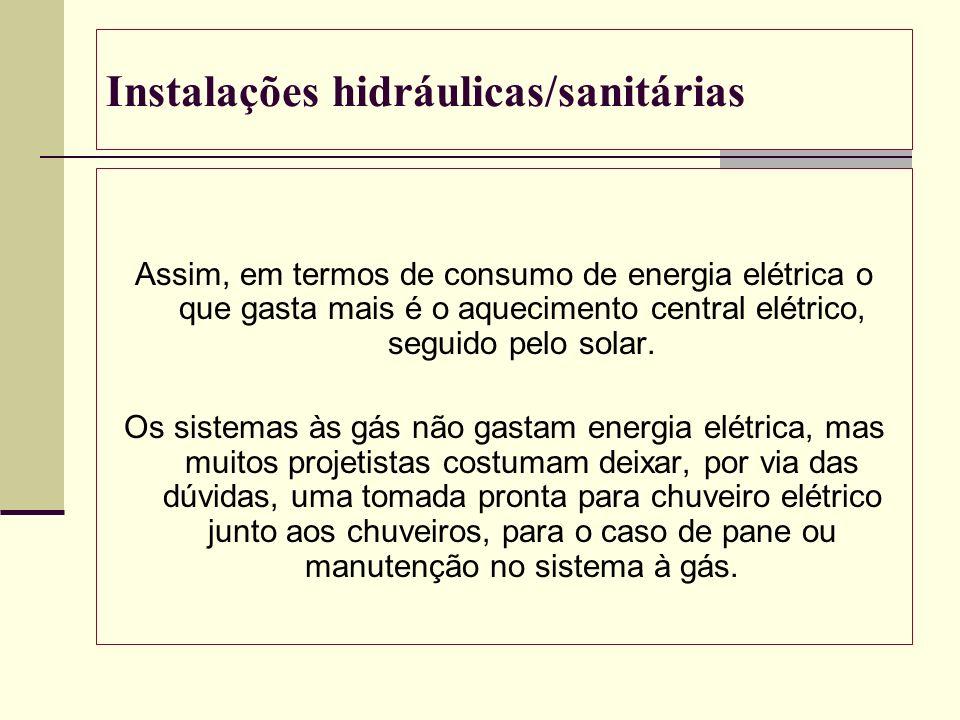 Instalações hidráulicas/sanitárias Assim, em termos de consumo de energia elétrica o que gasta mais é o aquecimento central elétrico, seguido pelo sol