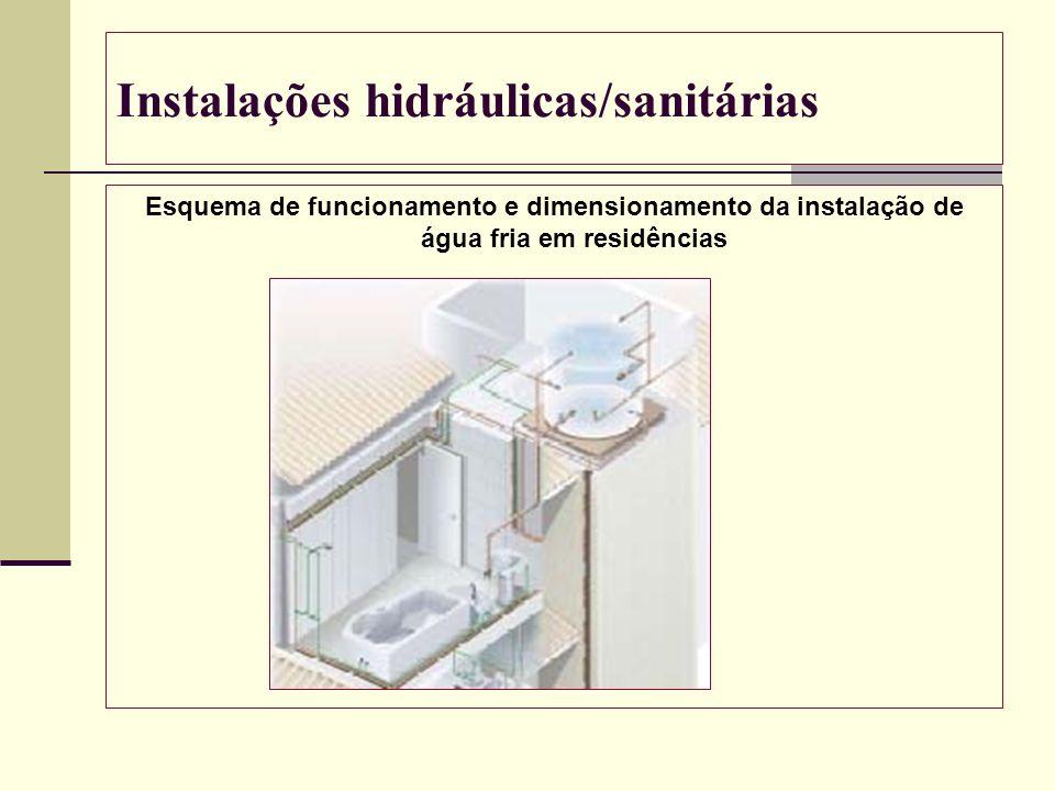 Instalações hidráulicas/sanitárias Esquema de funcionamento e dimensionamento da instalação de água fria em residências