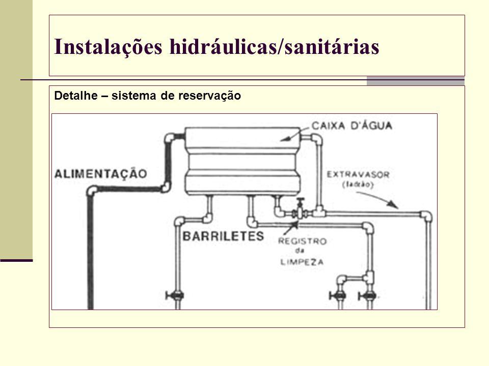Instalações hidráulicas/sanitárias Detalhe – sistema de reservação
