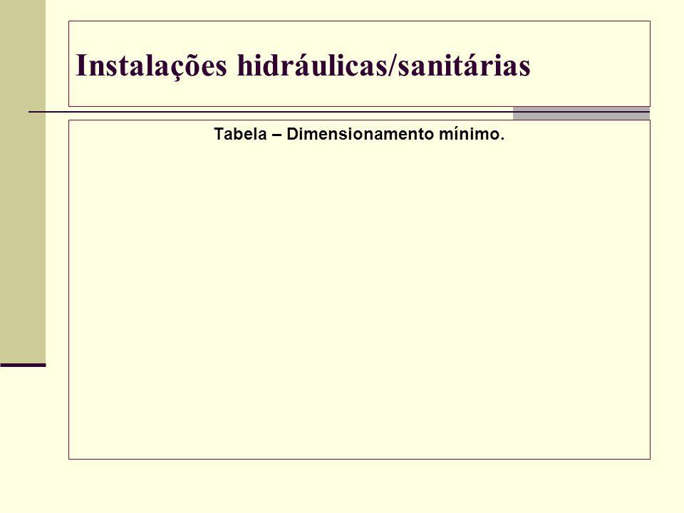 Instalações hidráulicas/sanitárias Tabela – Dimensionamento mínimo.