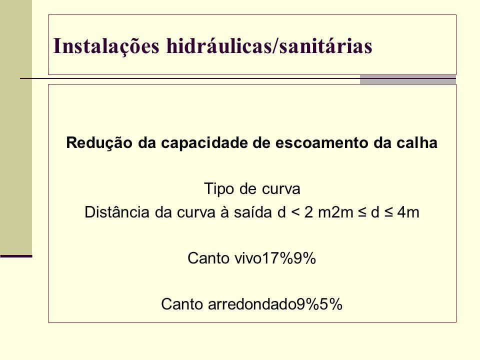 Instalações hidráulicas/sanitárias Redução da capacidade de escoamento da calha Tipo de curva Distância da curva à saída d < 2 m2m d 4m Canto vivo17%9