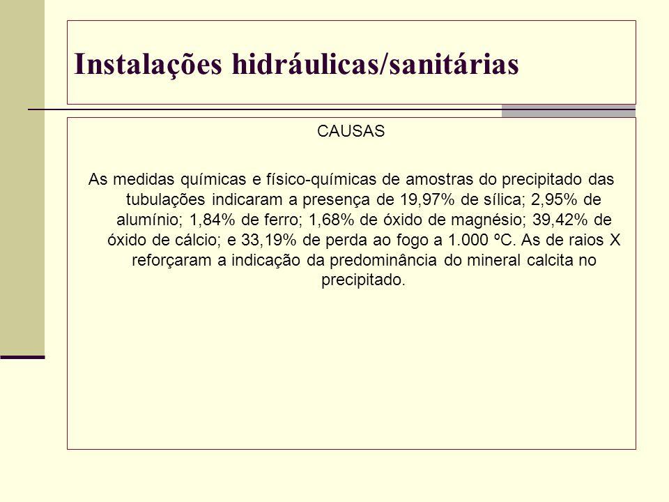 Instalações hidráulicas/sanitárias CAUSAS As medidas químicas e físico-químicas de amostras do precipitado das tubulações indicaram a presença de 19,9