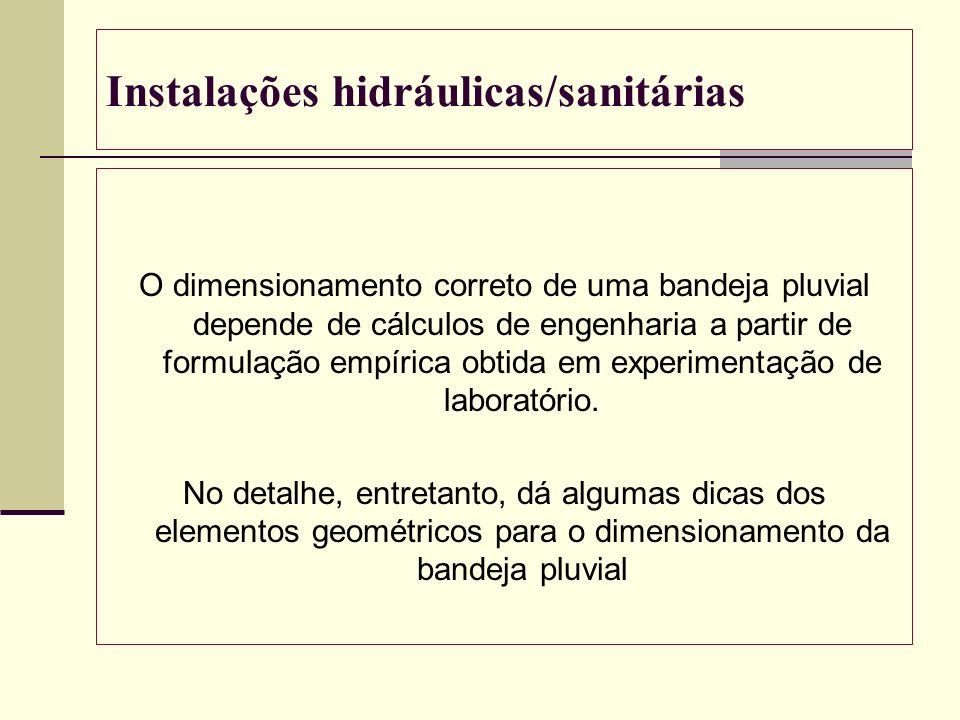 Instalações hidráulicas/sanitárias O dimensionamento correto de uma bandeja pluvial depende de cálculos de engenharia a partir de formulação empírica