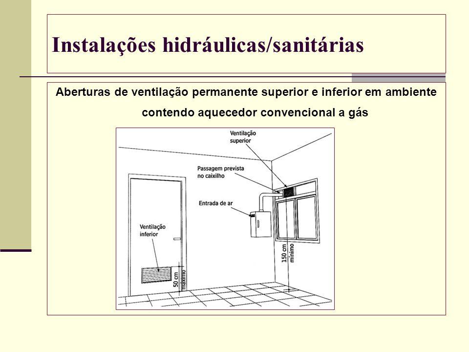 Instalações hidráulicas/sanitárias Aberturas de ventilação permanente superior e inferior em ambiente contendo aquecedor convencional a gás