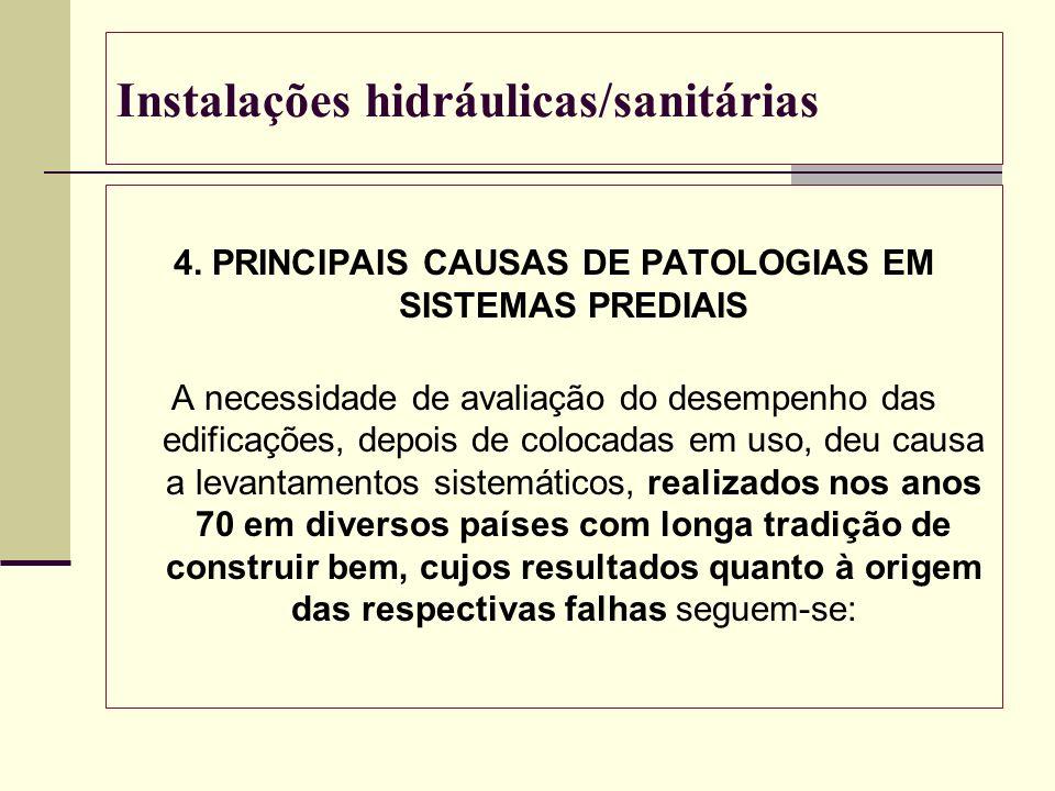 Instalações hidráulicas/sanitárias 4. PRINCIPAIS CAUSAS DE PATOLOGIAS EM SISTEMAS PREDIAIS A necessidade de avaliação do desempenho das edificações, d