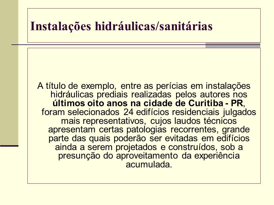 Instalações hidráulicas/sanitárias A título de exemplo, entre as perícias em instalações hidráulicas prediais realizadas pelos autores nos últimos oit