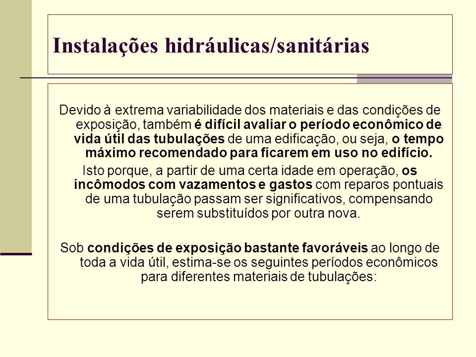 Instalações hidráulicas/sanitárias Devido à extrema variabilidade dos materiais e das condições de exposição, também é difícil avaliar o período econô