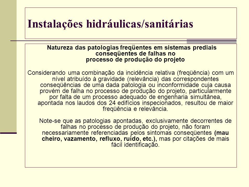 Instalações hidráulicas/sanitárias Natureza das patologias freqüentes em sistemas prediais conseqüentes de falhas no processo de produção do projeto C
