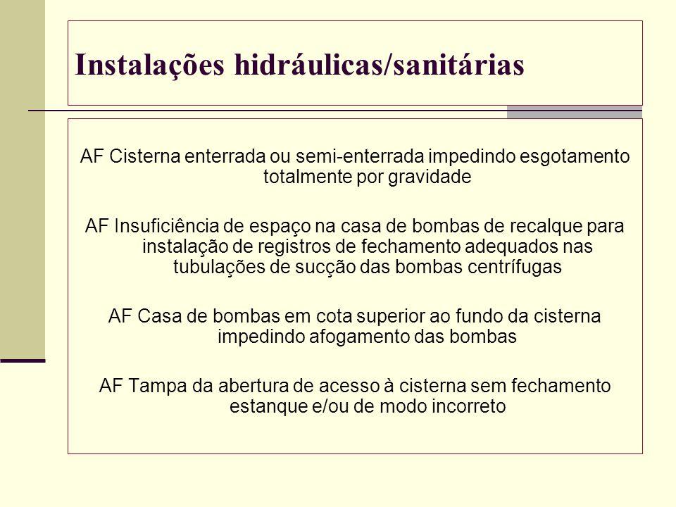 Instalações hidráulicas/sanitárias AF Cisterna enterrada ou semi-enterrada impedindo esgotamento totalmente por gravidade AF Insuficiência de espaço n