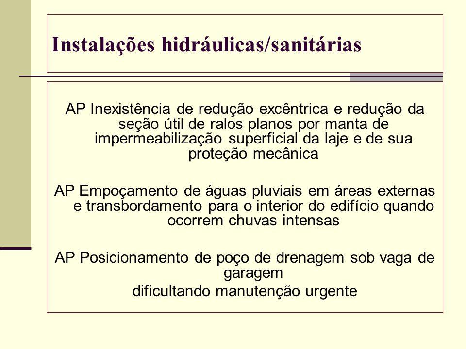 Instalações hidráulicas/sanitárias AP Inexistência de redução excêntrica e redução da seção útil de ralos planos por manta de impermeabilização superf