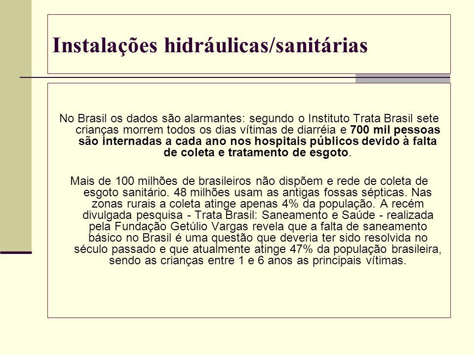Instalações hidráulicas/sanitárias No Brasil os dados são alarmantes: segundo o Instituto Trata Brasil sete crianças morrem todos os dias vítimas de d