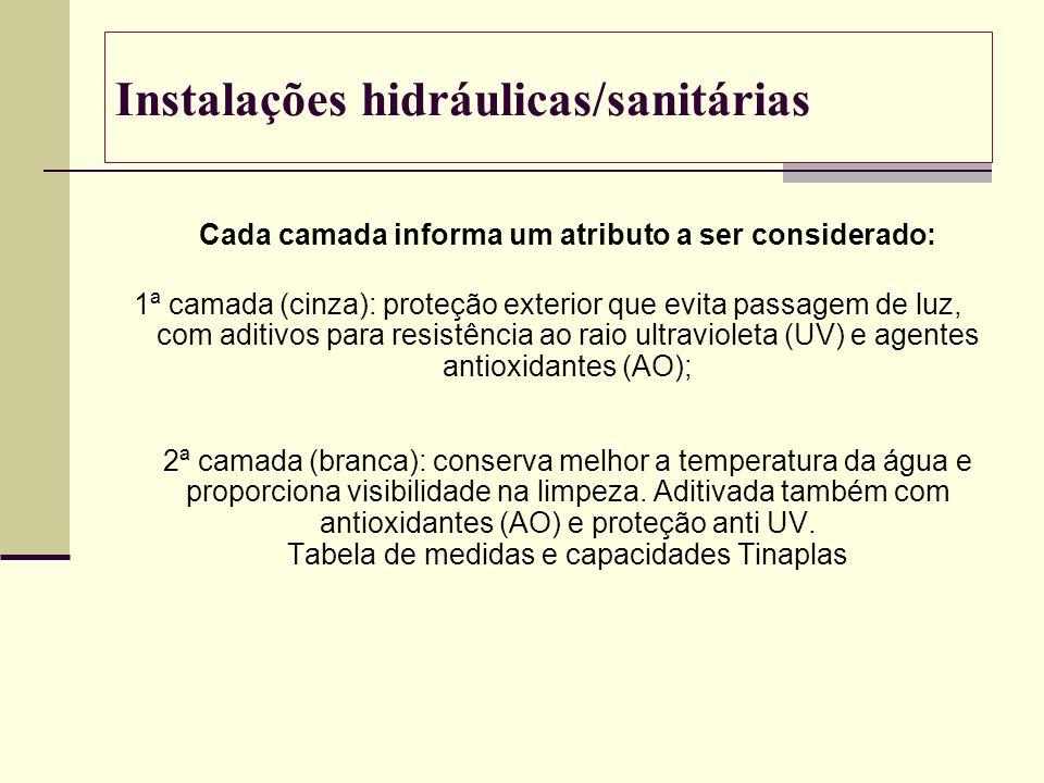 Instalações hidráulicas/sanitárias Cada camada informa um atributo a ser considerado: 1ª camada (cinza): proteção exterior que evita passagem de luz,