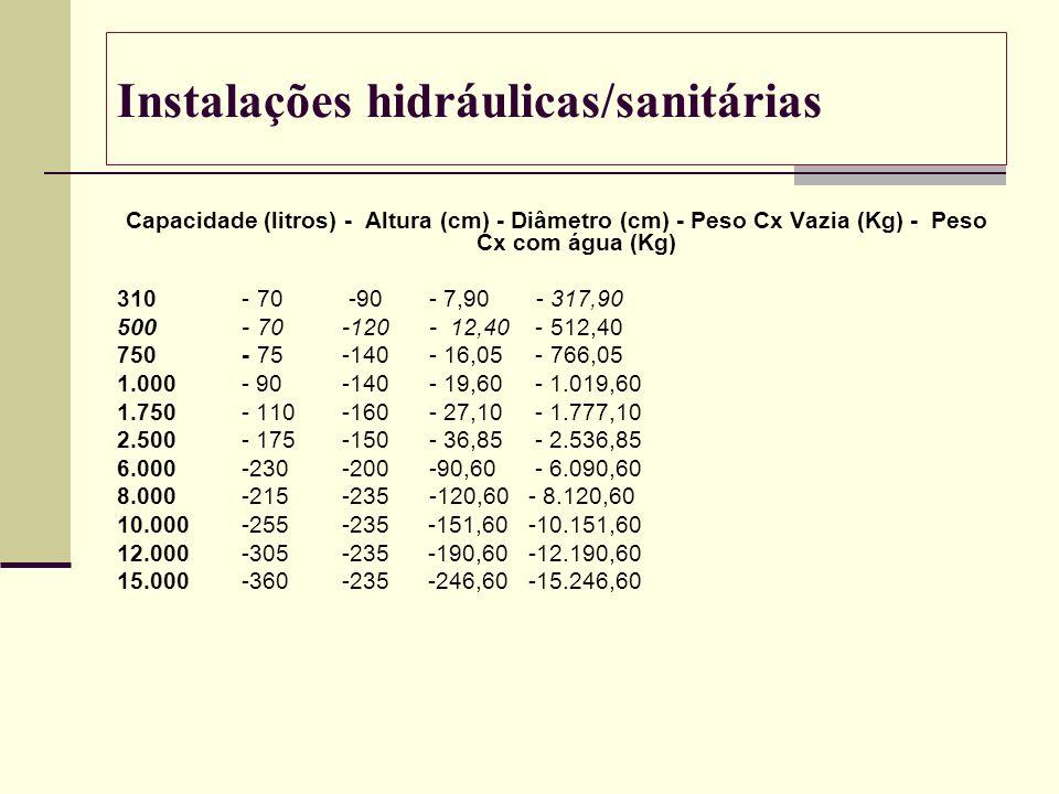 Instalações hidráulicas/sanitárias Capacidade (litros) - Altura (cm) - Diâmetro (cm) - Peso Cx Vazia (Kg) - Peso Cx com água (Kg) 310 - 70 -90 - 7,90