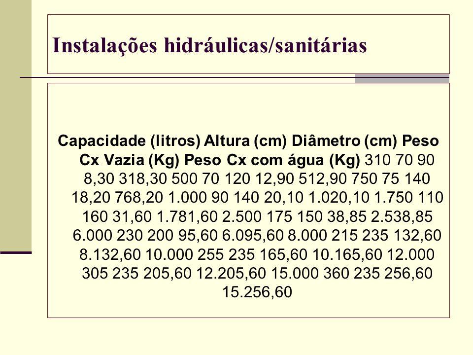 Instalações hidráulicas/sanitárias Capacidade (litros) Altura (cm) Diâmetro (cm) Peso Cx Vazia (Kg) Peso Cx com água (Kg) 310 70 90 8,30 318,30 500 70