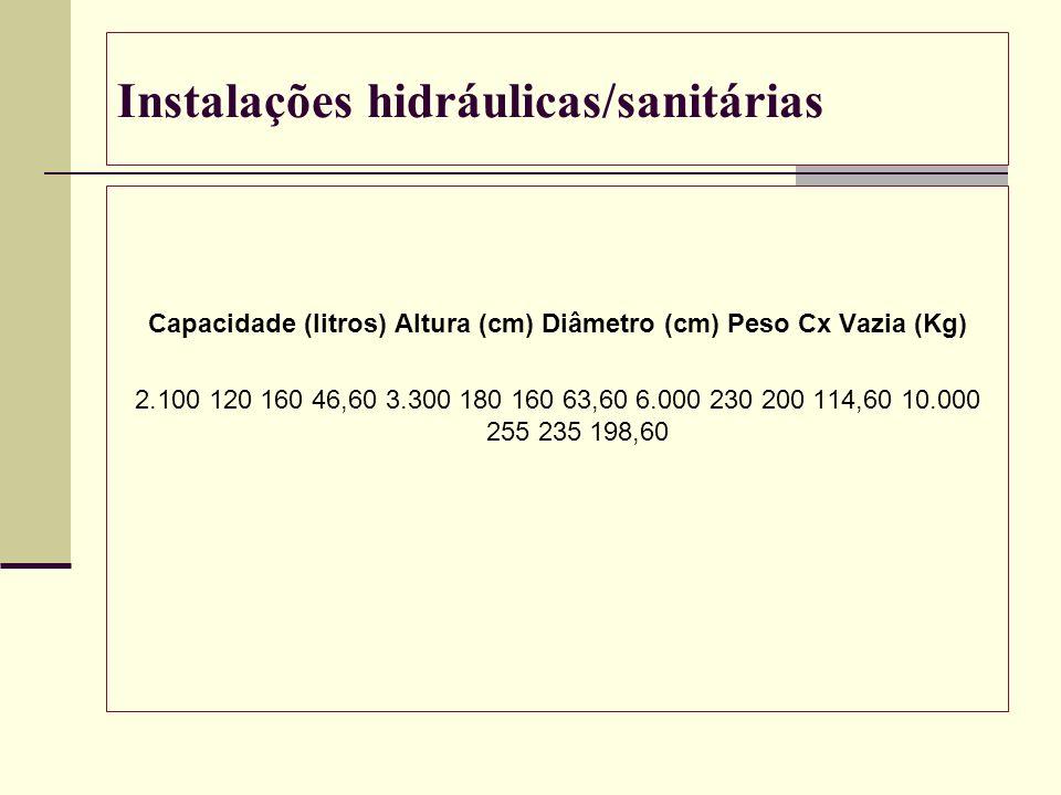Instalações hidráulicas/sanitárias Capacidade (litros) Altura (cm) Diâmetro (cm) Peso Cx Vazia (Kg) 2.100 120 160 46,60 3.300 180 160 63,60 6.000 230