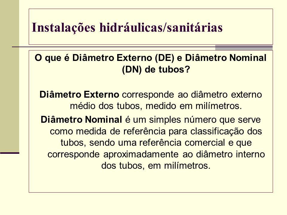 Instalações hidráulicas/sanitárias O que é Diâmetro Externo (DE) e Diâmetro Nominal (DN) de tubos? Diâmetro Externo corresponde ao diâmetro externo mé