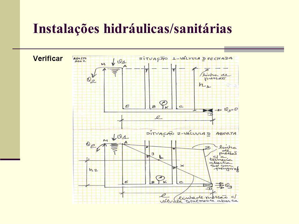 Instalações hidráulicas/sanitárias Verificar