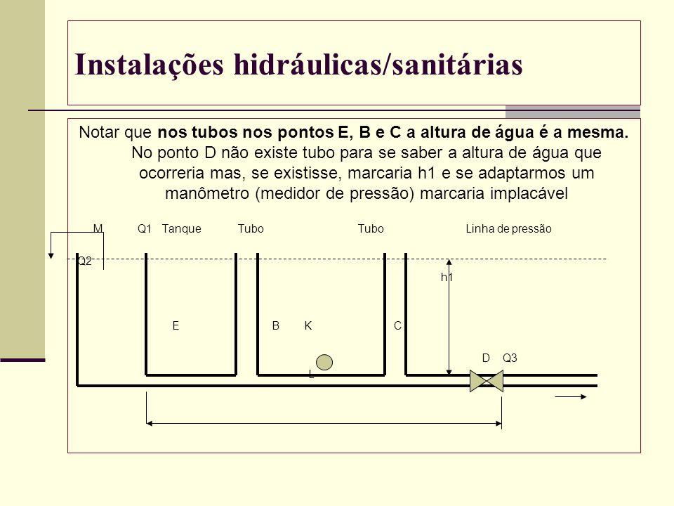 Instalações hidráulicas/sanitárias Notar que nos tubos nos pontos E, B e C a altura de água é a mesma. No ponto D não existe tubo para se saber a altu