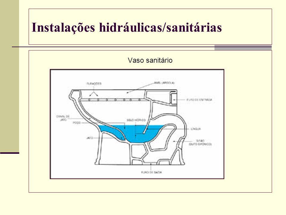 Instalações hidráulicas/sanitárias Vaso sanitário