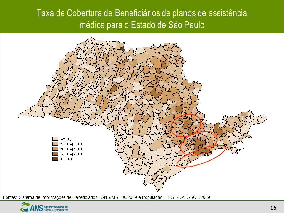 15 Fontes: Sistema de Informações de Beneficiários - ANS/MS - 06/2009 e População - IBGE/DATASUS/2009 Taxa de Cobertura de Beneficiários de planos de