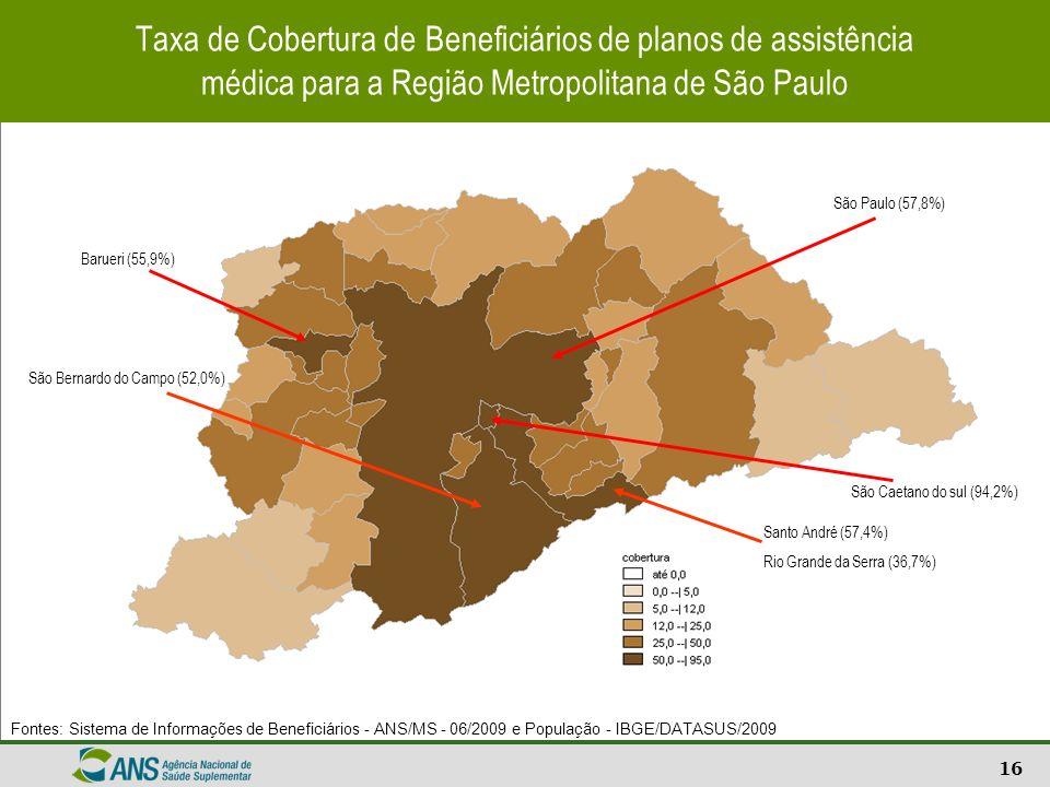 16 Fontes: Sistema de Informações de Beneficiários - ANS/MS - 06/2009 e População - IBGE/DATASUS/2009 Taxa de Cobertura de Beneficiários de planos de