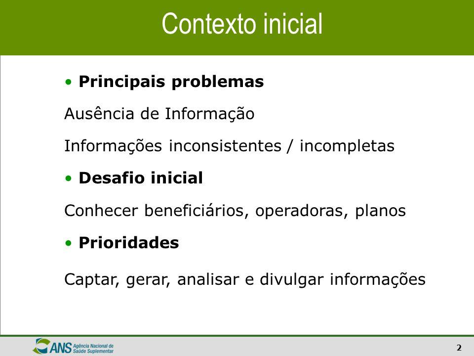 2 Contexto inicial Principais problemas Ausência de Informação Informações inconsistentes / incompletas Desafio inicial Conhecer beneficiários, operad