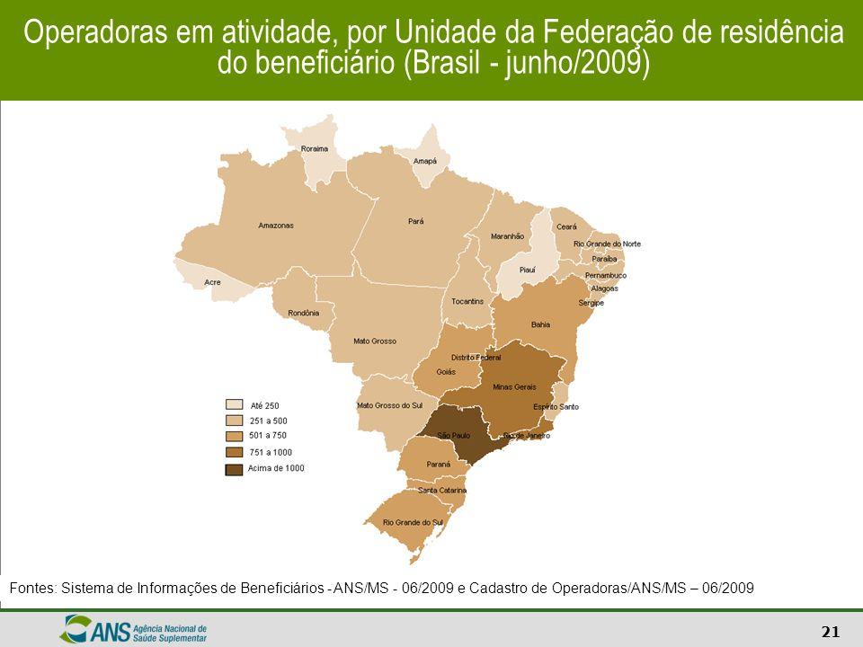 21 Operadoras em atividade, por Unidade da Federação de residência do beneficiário (Brasil - junho/2009) Fontes: Sistema de Informações de Beneficiári