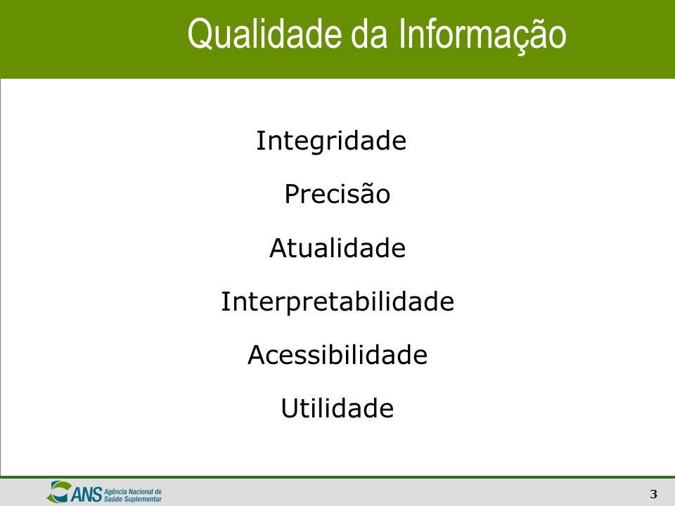 3 Qualidade da Informação Integridade Precisão Atualidade Interpretabilidade Acessibilidade Utilidade