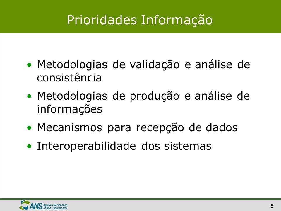 5 Prioridades Informação Metodologias de validação e análise de consistência Metodologias de produção e análise de informações Mecanismos para recepçã