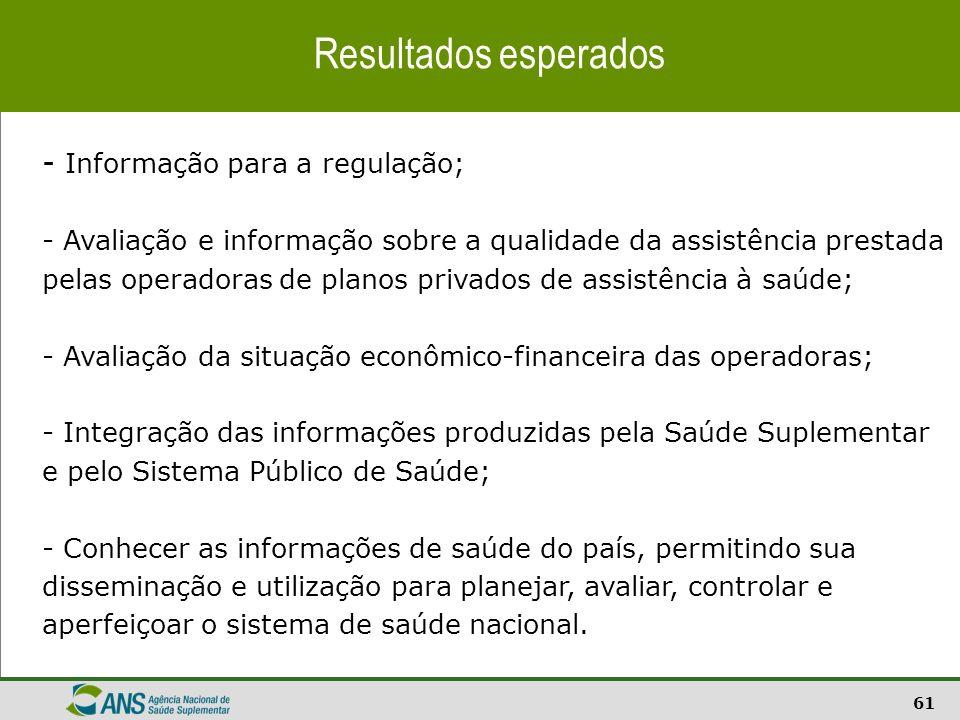 61 - Informação para a regulação; - Avaliação e informação sobre a qualidade da assistência prestada pelas operadoras de planos privados de assistênci