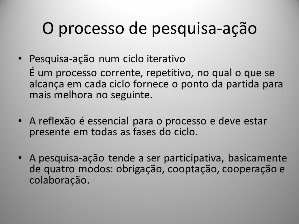 O processo de pesquisa-ação Pesquisa-ação num ciclo iterativo É um processo corrente, repetitivo, no qual o que se alcança em cada ciclo fornece o pon