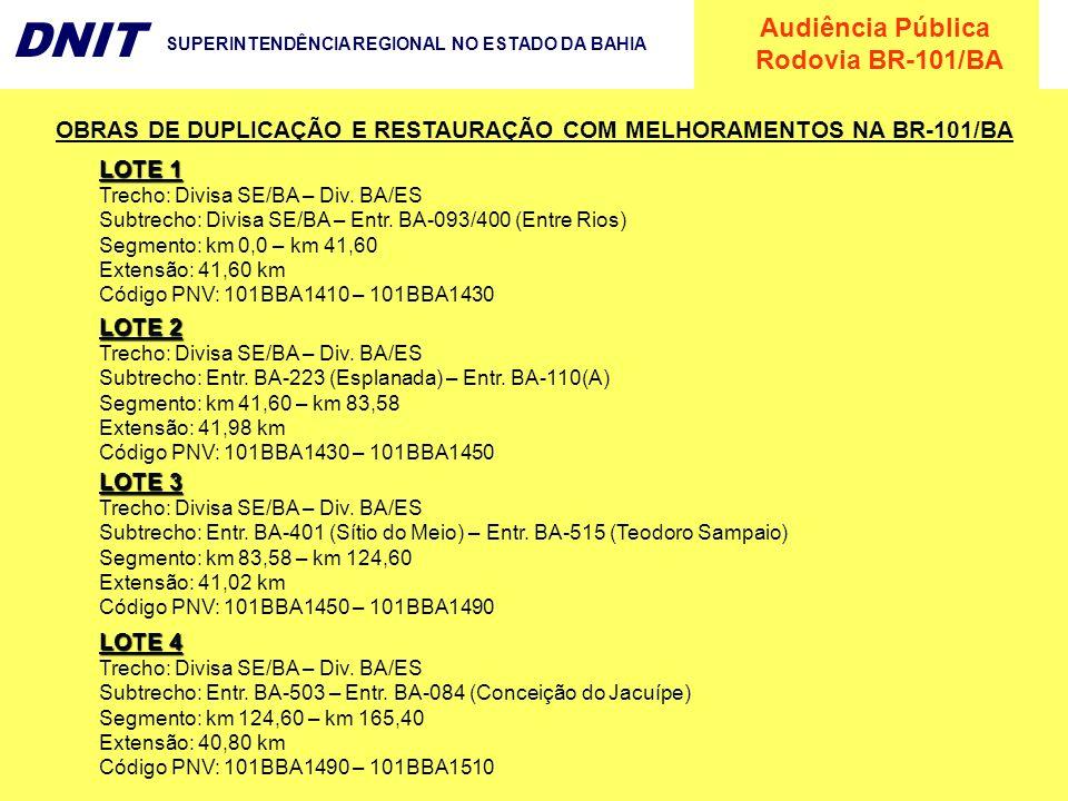 Audiência Pública Rodovia BR-101/BA DNIT SUPERINTENDÊNCIA REGIONAL NO ESTADO DA BAHIA LOTE 1 Trecho: Divisa SE/BA – Div. BA/ES Subtrecho: Divisa SE/BA