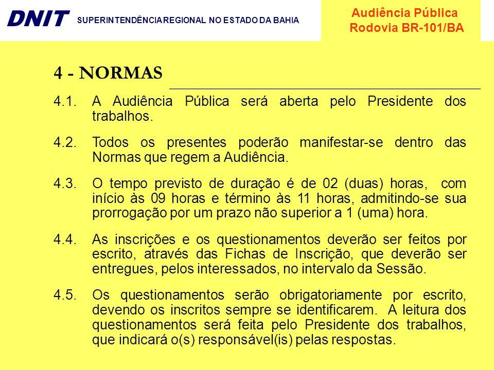 Audiência Pública Rodovia BR-101/BA DNIT SUPERINTENDÊNCIA REGIONAL NO ESTADO DA BAHIA FIM