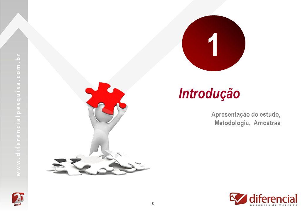64 Compilação de Todos os Rótulos Sugeridos Conteúdos, orientações úteis para quem pretende ampliar o negócio com informações sobre formas de ampliar a atuação da empresa, seja como processos de associação, processos de internacionalização, franquias, eventos, entre outros.