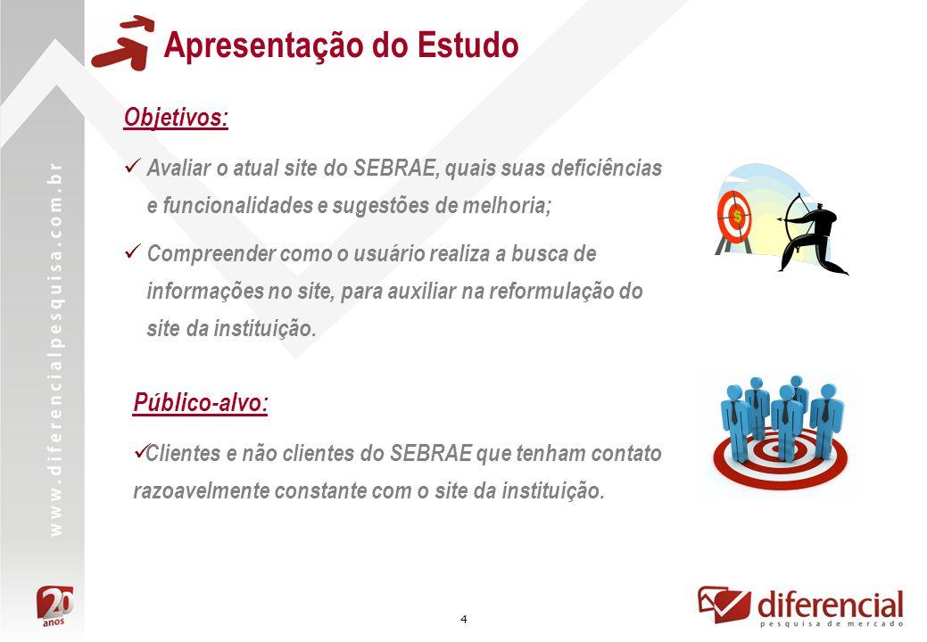 5 Metodologia e Amostra Este estudo foi conduzido através de metodologia qualitativa com a realização de 2 grupos de discussão na cidade de Curitiba, um com clientes e outro com não clientes do SEBRAE.