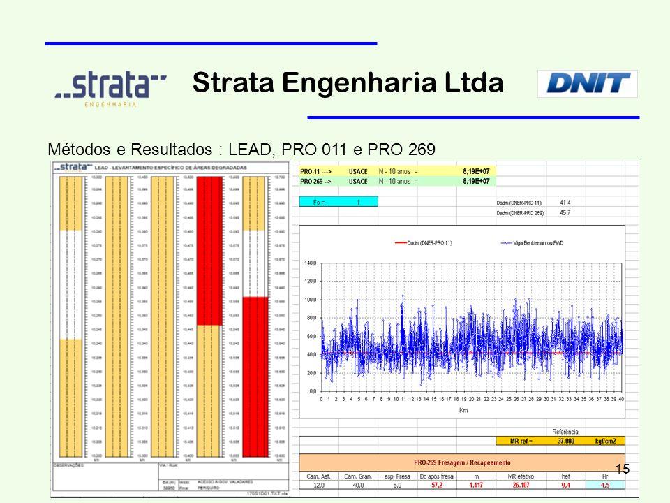 Strata Engenharia Ltda Métodos e Resultados : LEAD, PRO 011 e PRO 269 15