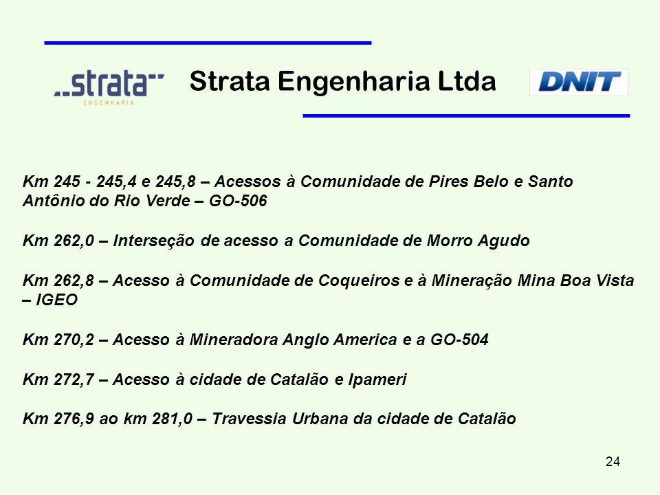 Km 245 - 245,4 e 245,8 – Acessos à Comunidade de Pires Belo e Santo Antônio do Rio Verde – GO-506 Km 262,0 – Interseção de acesso a Comunidade de Morr