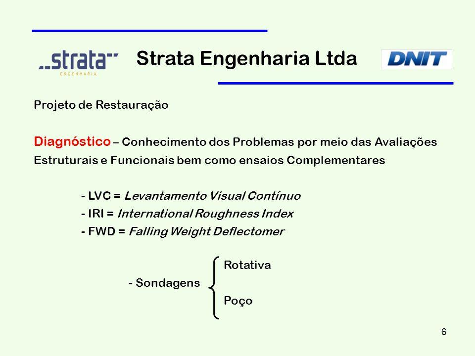Strata Engenharia Ltda Soluções QUADRO COMPARATIVO DO DIMENSIONAMENTO DO REFORÇO DO PAVIMENTO - CATÁLOGO CREMA 2ª ETAPA(DNER PRO-11/79) X SOLUÇÕES DE PROJETO - DNER-PRO 269/94(TECNAPAV) Rodovia:BR 040/DF Extensã o: 8,4km Pista Dupla - Lado Esquerdo Trecho: Entrº BR-050(A)/251/DF-001/003 (Brasília) – Entrº BR-050(B)(Div.