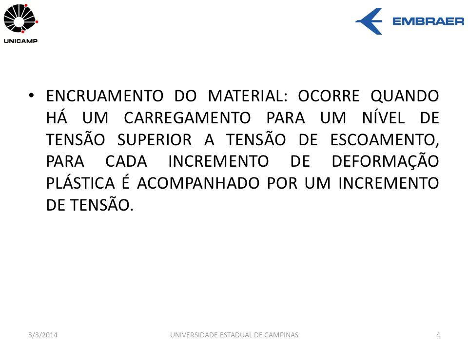 LEIS DE ENCRUAMENTO : DADOS DE ENTRADA PARA A SIMULAÇÃO A IDENTIFICAÇÃO DE LEIS DE ENCRUAMENTO ISOTRÓPICA PODE SER REALIZADA COM BASE NA MÉDIA DAS CURVAS TENSÃO-DEFORMAÇÃO OBTIDAS A PARTIR DE ENSAIOS DE TRAÇÃO E DE CORTE COM VÁRIAS ORIENTAÇÕES COM A DIREÇÃO DE LAMINAÇÃO.