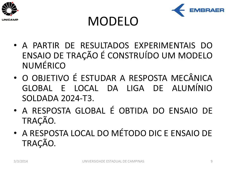 A REGIÃO DA SOLDA FOI DIVIDIDA EM DUAS REGIÕES MATERIAL BASE + NÚCLEO COM DIFERENTES PROPRIEDADES MECÂNICAS.