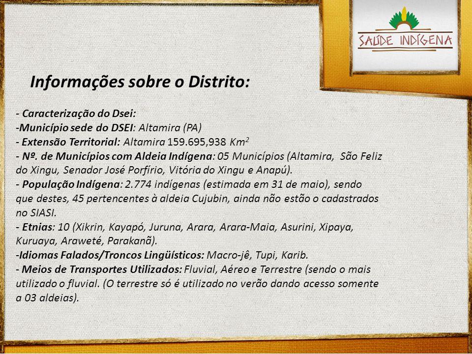 Informações sobre o Distrito: - Caracterização do Dsei: -Município sede do DSEI: Altamira (PA) - Extensão Territorial: Altamira 159.695,938 Km 2 - Nº.