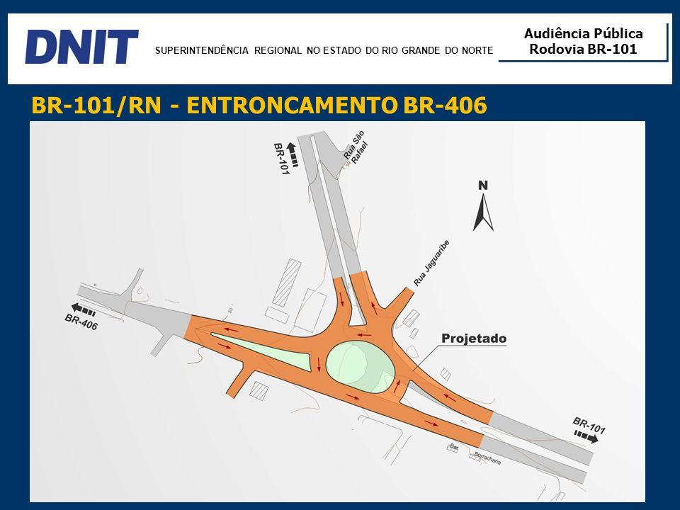SUPERINTENDÊNCIA REGIONAL NO ESTADO DO RIO GRANDE DO NORTE Audiência Pública Rodovia BR-101 Audiência Pública Rodovia BR-101 18 BR-101/RN - ENTRONCAME