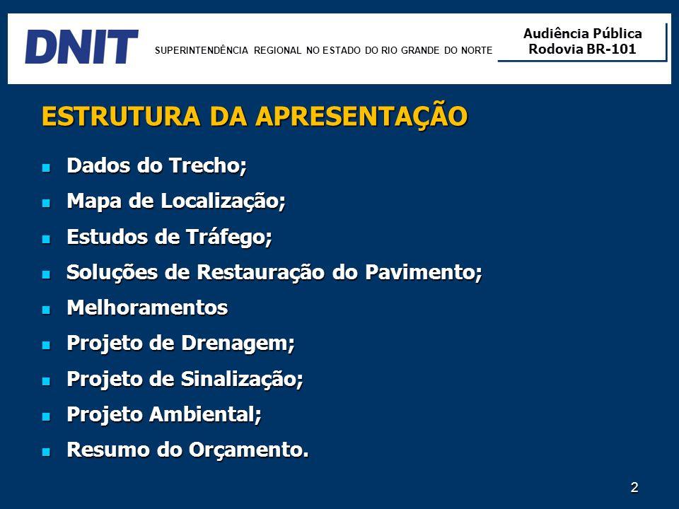 SUPERINTENDÊNCIA REGIONAL NO ESTADO DO RIO GRANDE DO NORTE Audiência Pública Rodovia BR-101 Audiência Pública Rodovia BR-101 2 Dados do Trecho; Dados