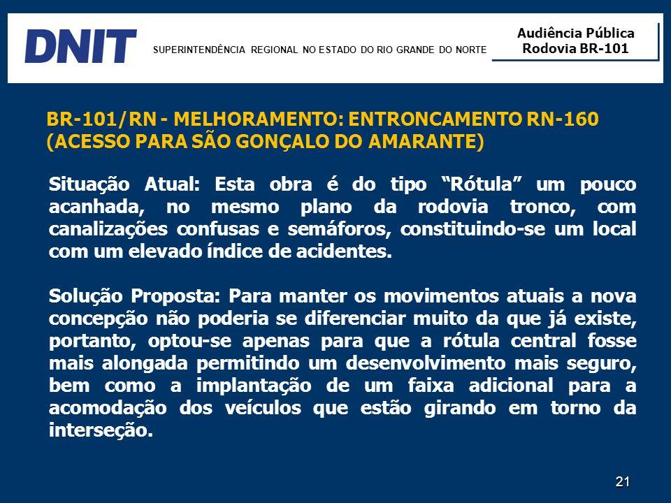SUPERINTENDÊNCIA REGIONAL NO ESTADO DO RIO GRANDE DO NORTE Audiência Pública Rodovia BR-101 Audiência Pública Rodovia BR-101 21 Situação Atual: Esta o